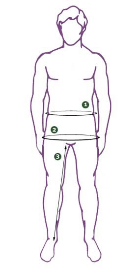 Measuring Trousers